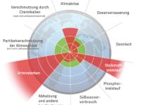 """""""Patient Erde – Wie der Mensch seinen Heimatplaneten behandelt"""""""