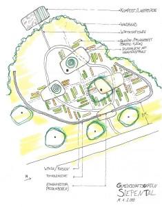 Geländeplan des Gartens